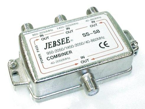 Sammankoppling/förgrenings